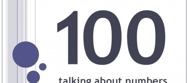 The Rule of 100 - Talking About Numbers
