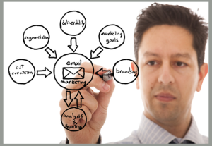 Email-Marketing-For-Your-Business-300x207
